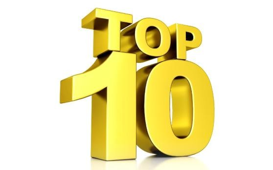 Top 10 Thinking Right Stories For 2012